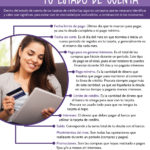 EFI_Aprende a leer tu estado de cuenta