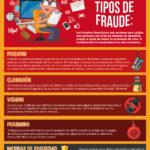 EFI_TIPOS DE FRAUDE