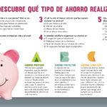 EFI_FEBRERO_Test- Descubre qué tipo de ahorro realizas