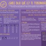 EFI_Marzo_Bajo qué Ley te pensionarás ISSSTE