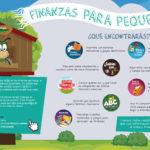 EFI_Abril_Finanzas Para Peques