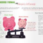 EFI_Ahorro Formal vs Ahorro Informal
