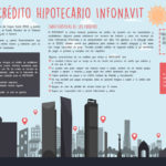 EFI_Crédito Hipotecario INFONAVIT