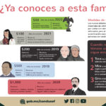 EFI_MARZO_¿Ya conoces a esta familia-