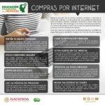 EFI_redes sociales_Compras por internet