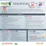 EFI_redes sociales_Tarjeta de crédito o débito