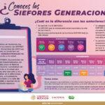 EFI_Julio_H_Siefores generacionales